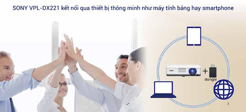 Khả năng trình chiếu lý tưởng qua Smartphone hay Máy tính bảng