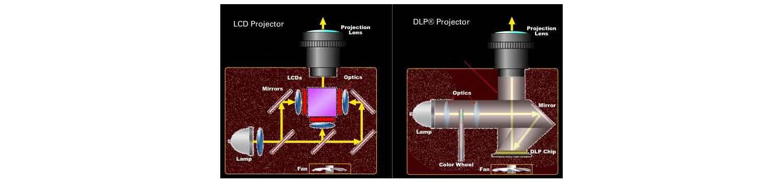 Cuộc chiến công nghệ : Máy chiếu LCD hay DLP