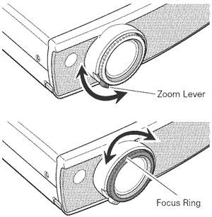 Điều chỉnh Zoom và Focus để sửa lỗi máy chiếu bị mờ hình và nhòe chữ