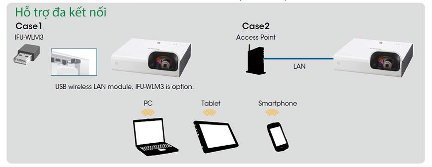 Máy chiếu gần SONY VPL-SW225 hỗ trợ đa kết nối, tiện ích trong trình chiếu