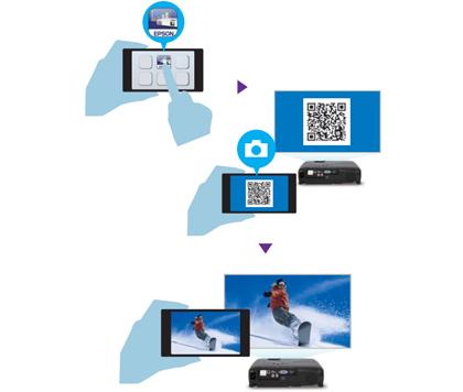 Tính năng đọc mã vạch trên máy chiếu Epson