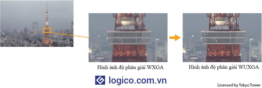 Hình ảnh độ phân giải cao WUXGA (1.920 x 1.200) trên các dòng máy chiếu Sony