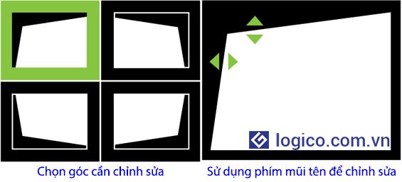 Tính năng hiệu chỉnh hình thang 4 góc