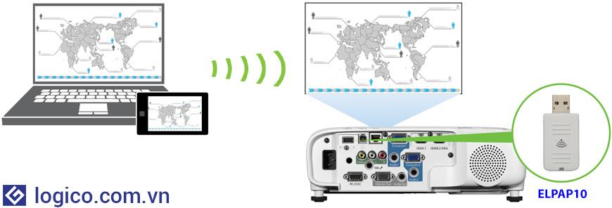 Máy chiếu Epson EB-970 cho phép trình chiếu nội dung không dây với USB Wireless cho máy chiếu Epson ELPAP10