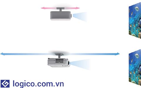 Máy chiếu Epson EB-970 được trang bị ống kính tiêu chuẩn với tỷ lệ phóng 1,6X Zoom giúp giải phóng không gian làm việc