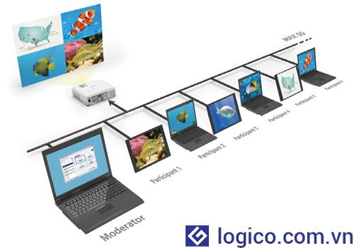 Tính năng Multi-PC trình chiếu dữ liệu từ nhiều thiết bị đầu cuối trên dòng máy chiếu Epson EB-970