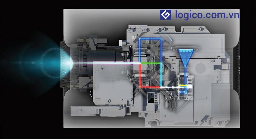 Các thức hoạt động của động cơ Laser trang bị trên máy chiếu Laser Epson LightScene EV-105