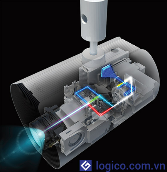 Công nghệ Laser giúp máy chiếu Epson EV-105 có thể hoạt động mà hầu như không cần bảo trì