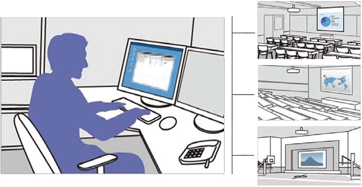 Quản lý hệ thống máy chiếu qua mạng một cách dễ dàng