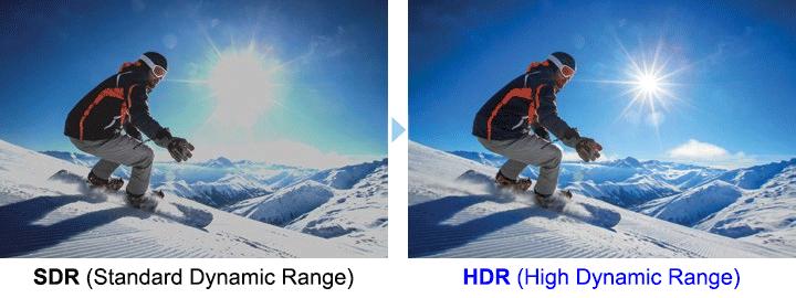 Dải tương phản động rộng (Hỗ trợ HDR)