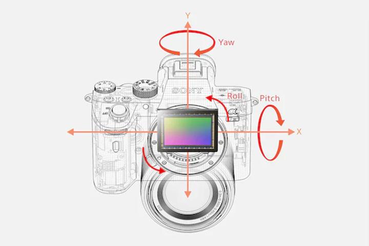 Sony A7 III được trang bị bộ chống rung mạnh mẽ 5 trục SteadyShot giúp máy chống rung hiệu quả