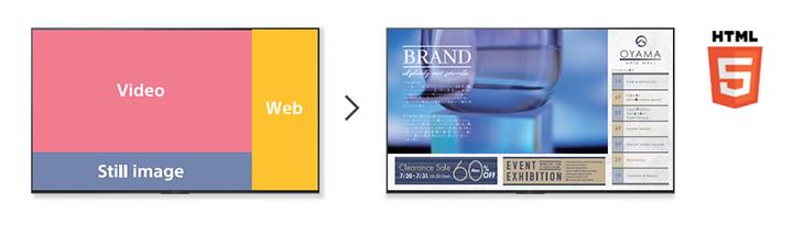 Bố cục nội dung linh hoạt hơn với HTML5