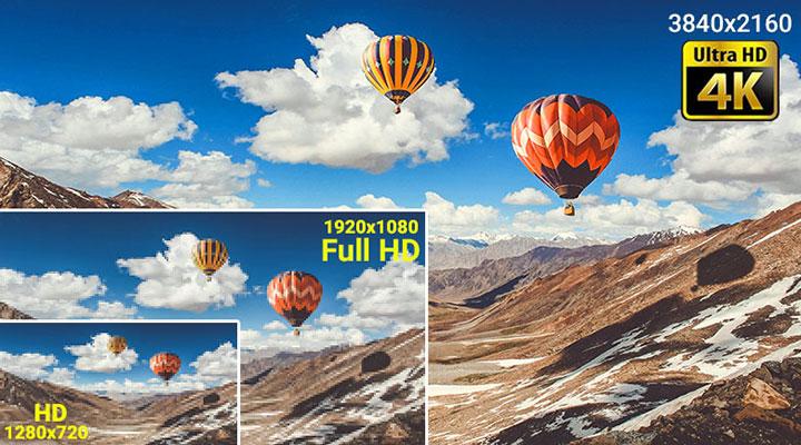 Màn hình độ phân giải 4K cung cấp độ chi tiết gấp 4 lần Full HD