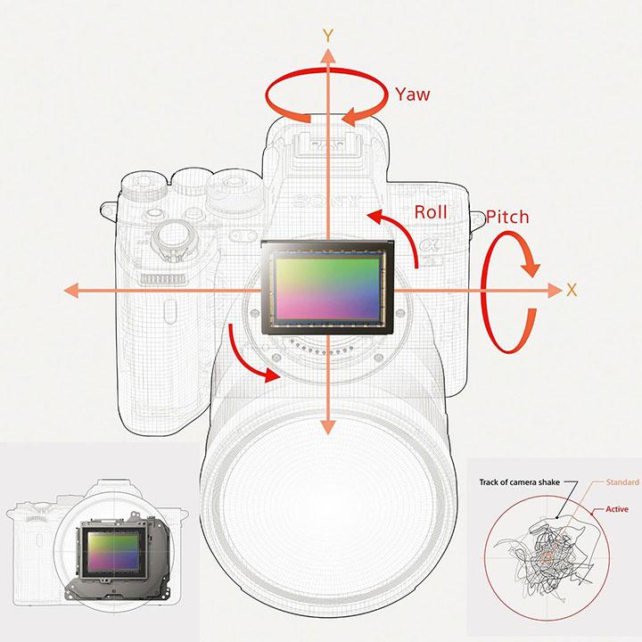 Khả năng ổn định hình ảnh 5 trục tích hợp thân máy tốt
