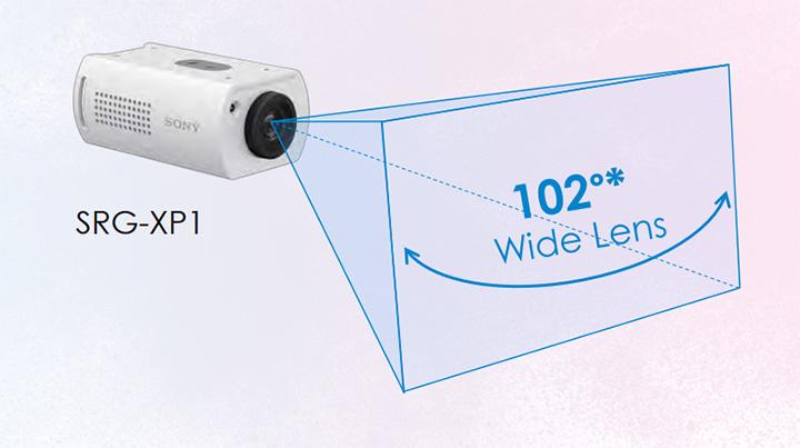 Sony SRG-XP1 được trang bị một ống kính quan sát rộng lên đến 102độ