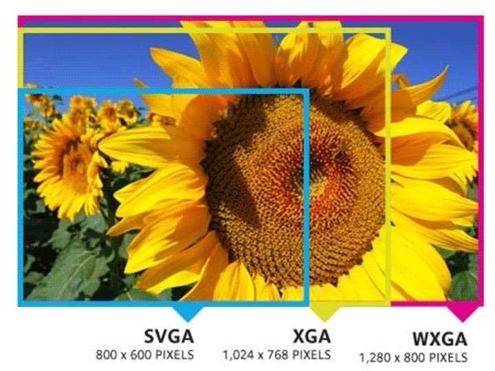 Máy chiếu Acer - X118HP
