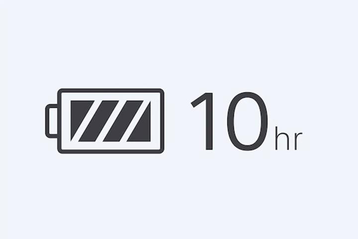 Tai nghe không dây Hi-res chống ồn Sony WI-1000XM2