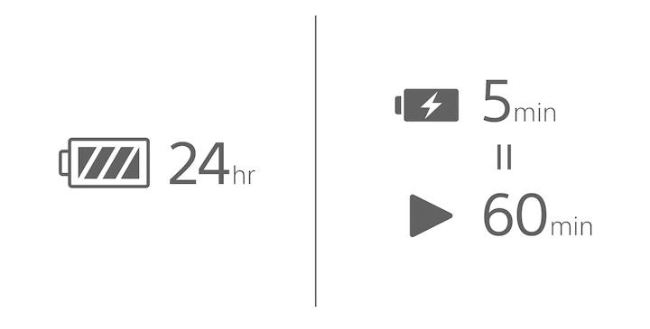Tai Nghe không dây chống ồn Sony WF-1000XM4