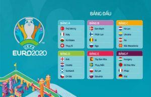 Lịch thi đấu vòng bảng EURO 2021