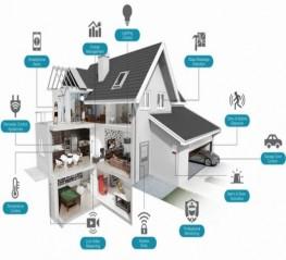 Nhà thông minh là gì ? Ưu Nhược điểm của Smart home