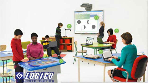 Bảng tương tác thông minh là gì? Tác dụng vào dạy học ra sao?